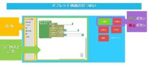 プログラミン画面